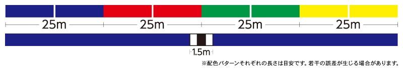 砂紋 PE×8配色パターン