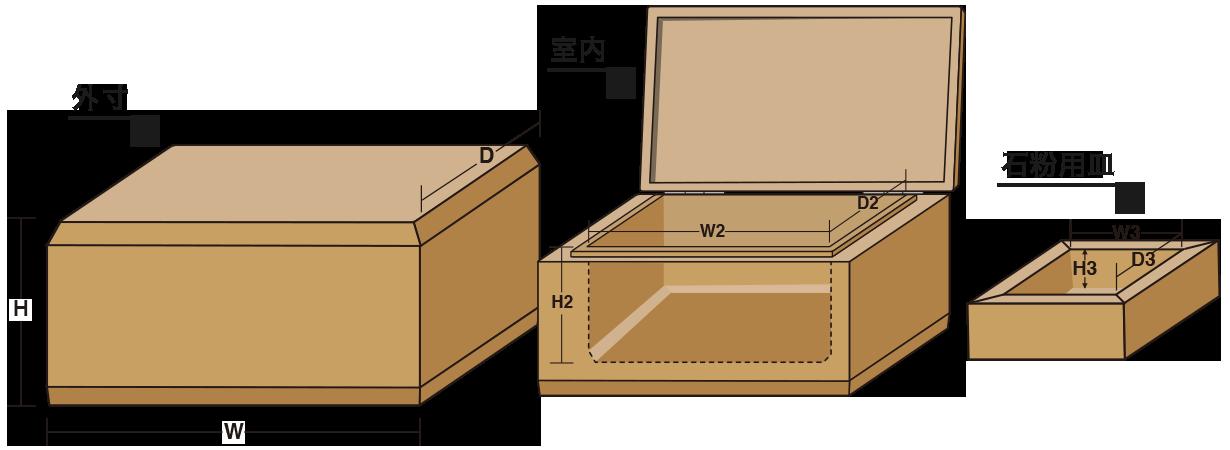 エサ箱1室寸法図