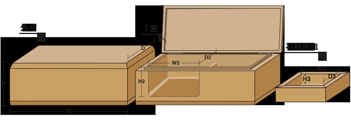 エサ箱2室寸法図